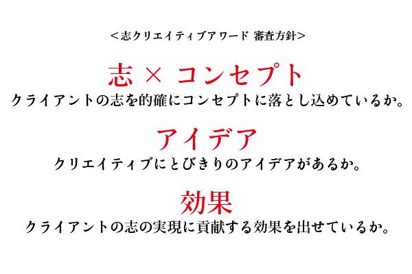 ▲志クリエイティブアワード 審査方針
